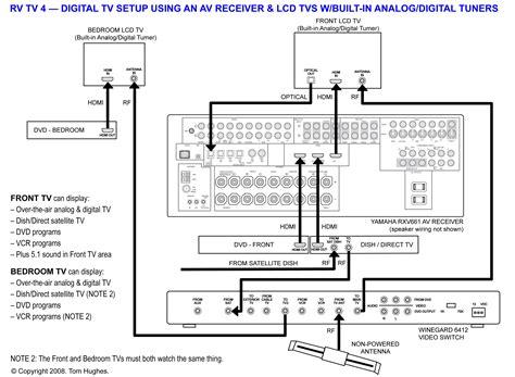 video switches  bombs rvseniormoments