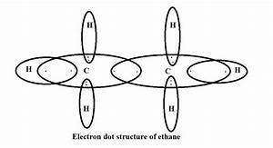 Write Electron Dot Structure Of Ethane Of Molecule  C2h6