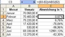 Differenz Berechnen : differenz zweier zahlen als prozentsatz in einer excel tabelle bilden ~ Themetempest.com Abrechnung