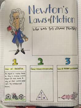 isaac newton  laws  motion graphic organizer