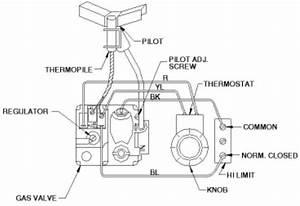 Diagram  Deep Fryer Wiring Diagram Full Version Hd