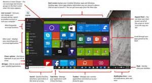 Basics  Using Start And Taskbar In Windows 10
