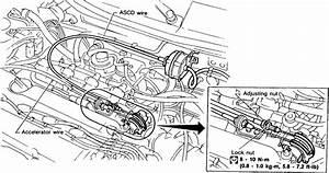 1987 Nissan Pathfinder Vacuum Diagram  1987  Free Engine Image For User Manual Download