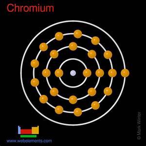 Webelements Periodic Table  U00bb Chromium  U00bb Properties Of Free
