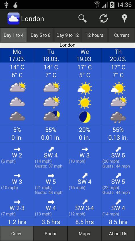 weather uk range forecast 2 month forecast forex trading