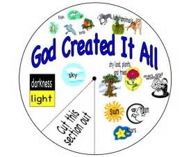 Printable Creation Wheel Craft