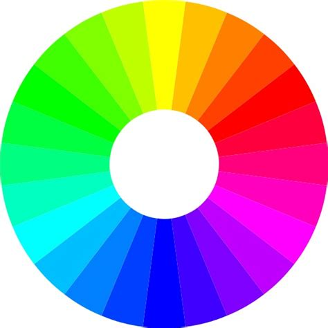 What Color Should I Be by What Color Should I Paint My House