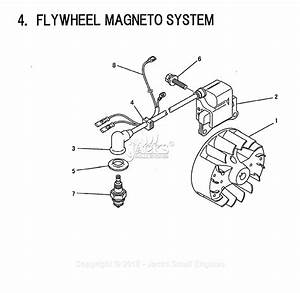 Makita Bcm2600 Parts Diagram For Assembly 4