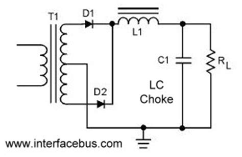 dictionary  electronic  engineering terms full wave
