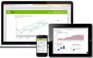 Abgeltungssteuer Berechnen : kontrolle ber das eigene depot die portfoliorendite rentablo finanzblog ~ Themetempest.com Abrechnung