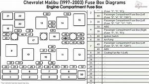 Chevrolet Malibu  1997-2003  Fuse Box Diagrams