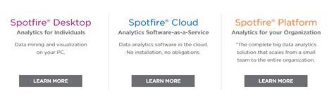 spotfire cloud tableau vs spotfire business intelligence for the non it