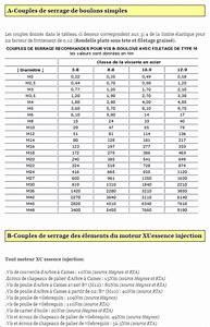 Serrage Au Couple : quelle cl e dynamom trique automobile en g n ral forum autocadre ~ Gottalentnigeria.com Avis de Voitures