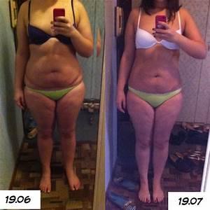 Как можно похудеть за месяц на 10 кг в домашних