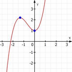 Kurvendiskussion Berechnen : extrema berechnen variante 1 mit f 39 x und f 39 39 x ~ Themetempest.com Abrechnung