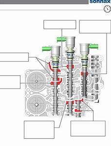 5l40e Vac Guide Interactive