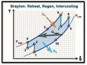 Ch9  Lesson F  Page 9