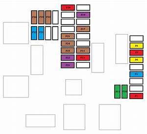 Peugeot Expert Mk2 Vu  2016  - Fuse Box Diagram