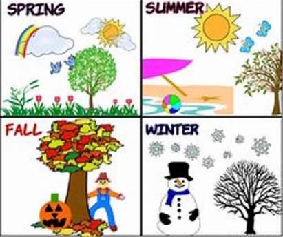 Weather Kinds Season Which Seasons Create
