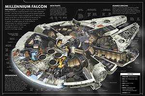 Star Wars Fans Excitedly Realise The Purpose Millennium Falcon U0026 39 S Shape And Design  When Put Up