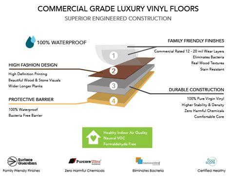 Hallmark Vinyl Flooring