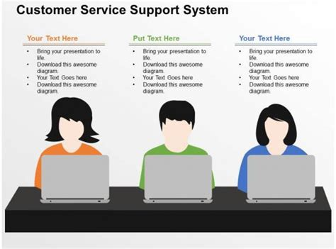 customer service support system flat powerpoint design