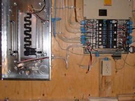 How Install Subpanel