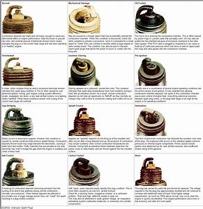 Motorcycle Info Pages How To Faq S R1200gs Sparkplugs Which