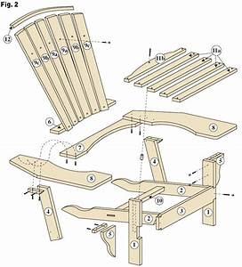 Fabriquer Un Fauteuil : plan fauteuil en bois homeezy ~ Zukunftsfamilie.com Idées de Décoration