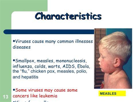 Chicken Pox and Shingles Virus