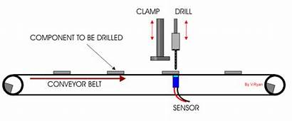 Ldr Sensor Conveyor Production Line Animated Belts