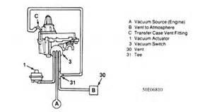similiar 2000 s10 4x4 diagram keywords vacuum line diagram on vacuum diagram for 2000 chevy s10 blazer 4x4