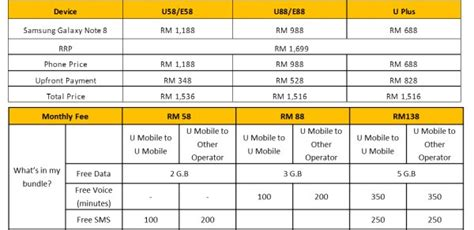 home plans for free u mobile offers samsung galaxy note 8 0 from rm688