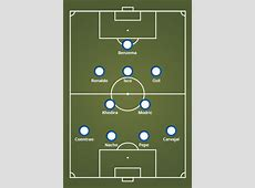 real madrid roster starting lineup