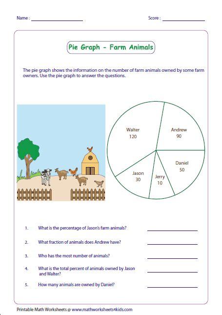 interpreting graphs worksheet grade 5 them and