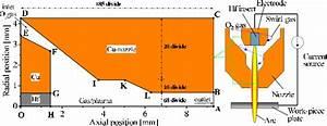 Schematic Diagram Of Plasma Cutting Torch