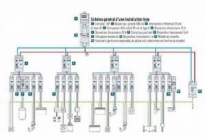 Schema Cablage Tableau Electrique Maison : schema tableau electrique maison individuelle kh81 ~ Dailycaller-alerts.com Idées de Décoration