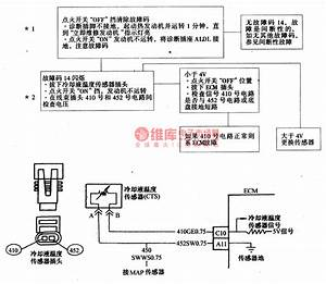 The Diagnosis Circuit Of Daewoo Espero Fault Code Of 14