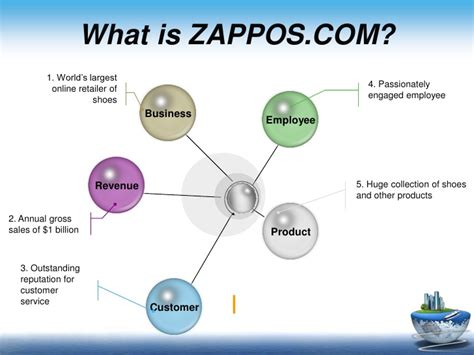 customer experience manager zappos
