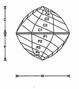 Faceting Design Diagram  Candy Spin - Quartz