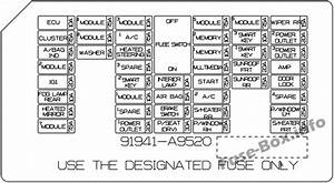 Fuse Box Diagram Kia Sedona  2015