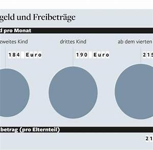 Freibetrag Lohnsteuer Berechnen : antrag finanzamt kinderfreibetrag 2015 steuer serie das finanzamt hat etwas f r die eltern brig ~ Themetempest.com Abrechnung