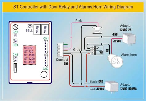 ir infrared remote rfid access control system buy
