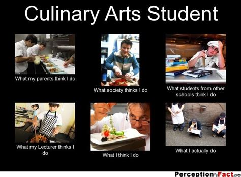 Culinary Arts Student  What People Think I Do, What I
