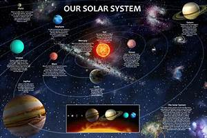Solar System School Reviews - Online Shopping Solar System ...