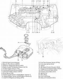 2008 Hyundai Accent O2 Sensor Location