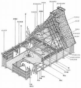 Here Is A Great Technical Diagram Of The Construction Of A Traditional Japanese Farmhouse