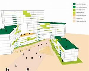 The Interlace Vertical Village Apartment Complex In Singapore By Ole Scheeren