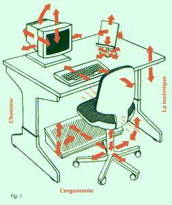 poste de travail ergonomique bureau des postes de travail ergonomiques