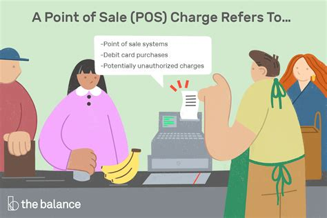 pos charges  fees explained   pay